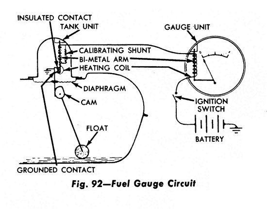 DIAGRAM] 88 Ford Fuel Gauge Wiring Diagram FULL Version HD Quality Wiring  Diagram - DIAGRAMCORP.GLAUCOMANET.ITGlaucomanet.it